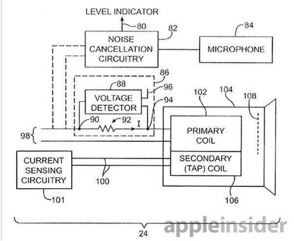 【高清图】苹果新专利:耳机可自动调节音量